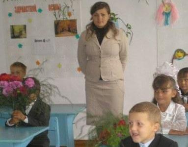 Миготина Анастасия Александровна, учитель начальных классов